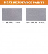 Heat Resistance Paints